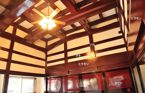 家格の象徴「枠の内」の家