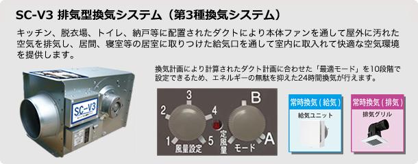 SC-V3排気型換気システム(第3種換気システム)
